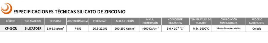 SILICATOZIRCOINO_especificaciones_tecnicas Certega